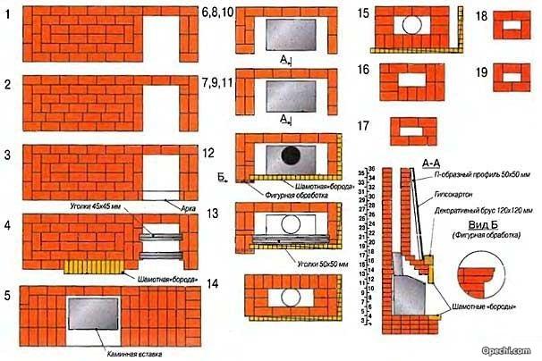 Мангал-камин из кирпича своими руками схема 12