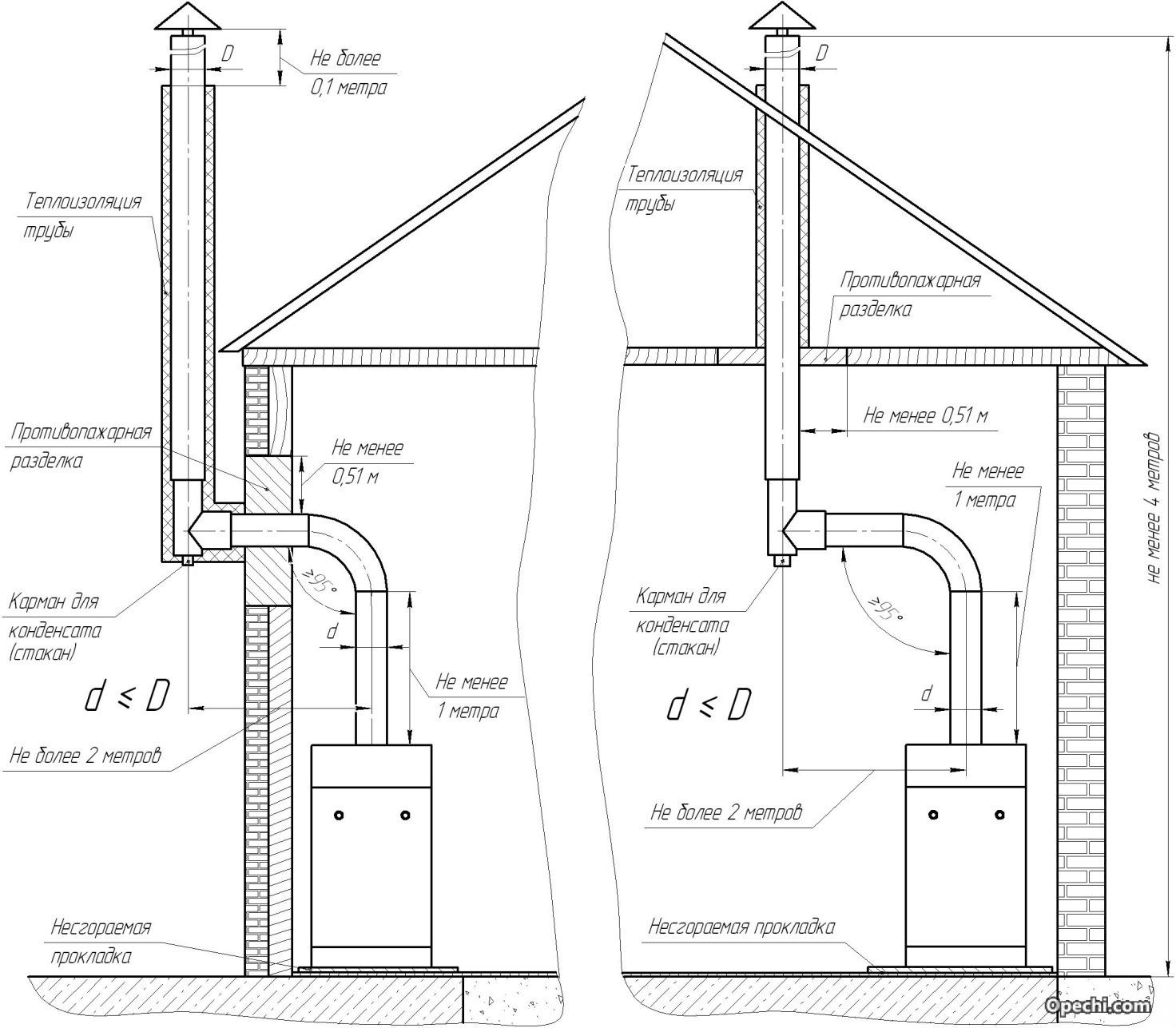Вентиляция через стену в частном доме схема