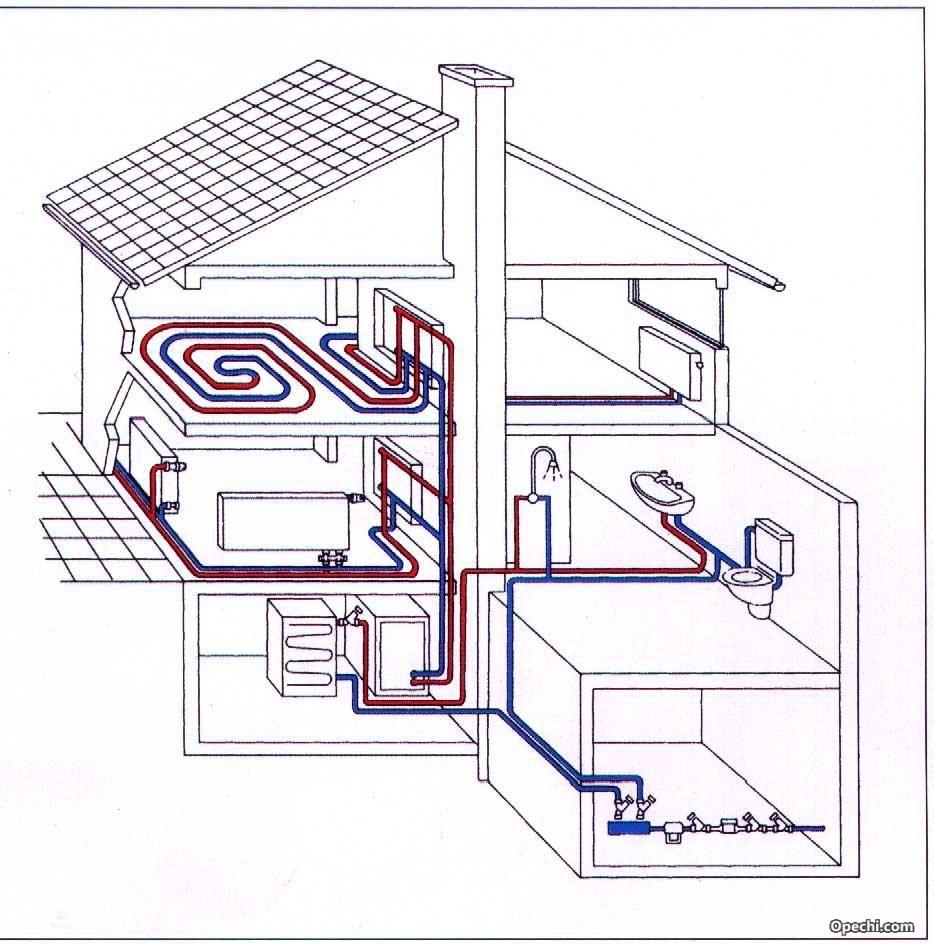 какие мери предпринять если при эксплуатации котельной размещенной в подвале многоэтажки дымовые газ