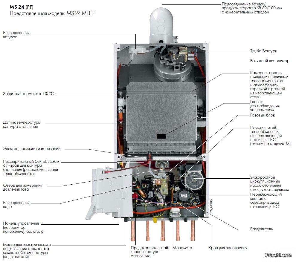 Схема одноконтурного газового котла