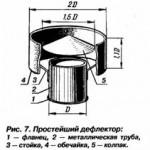 Простейший дефлектор - схема