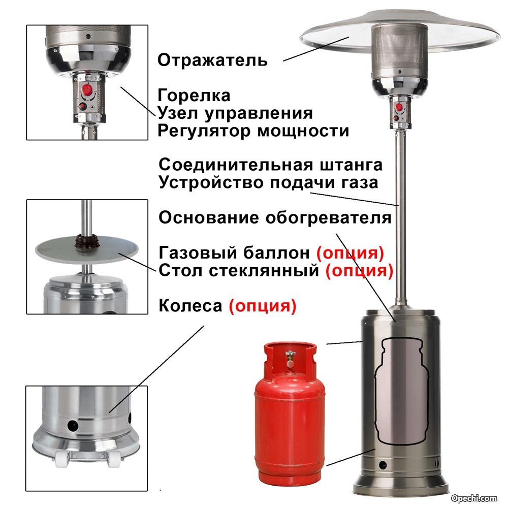 obogrev_shema (1)