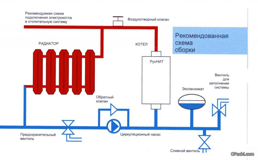Схема отопительной системы с участием газового котла