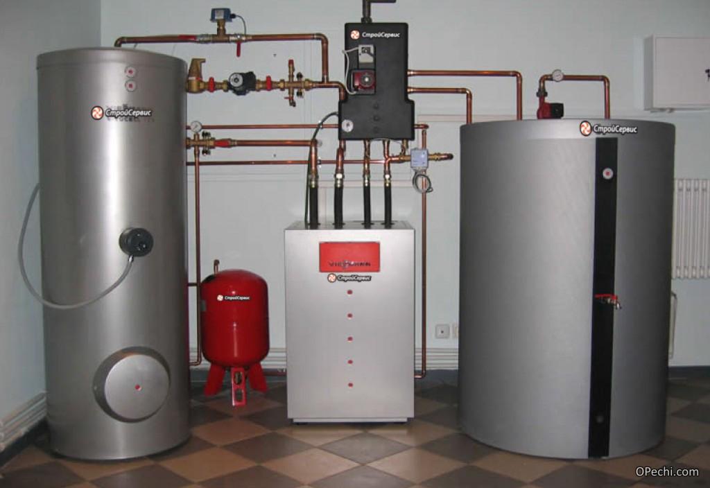 Газовый котел для отопления частного дома установка
